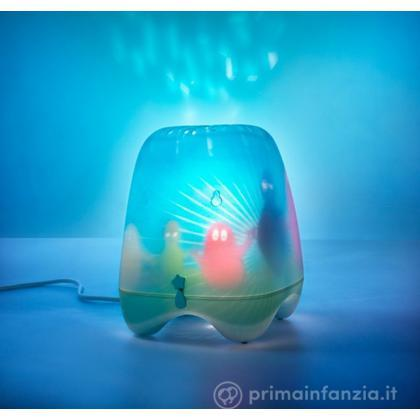 Lampada rotante
