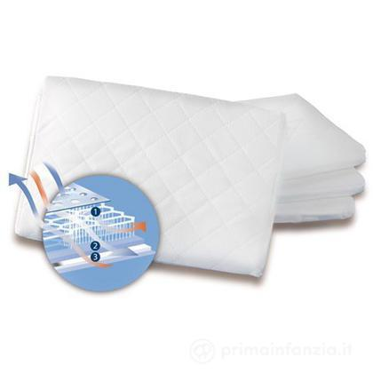 Cuscino antisoffoco per lettino Baby Pillow