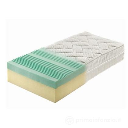 Materasso letto Materasso Memory Safe
